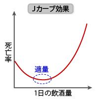 20150320_alcohol_01