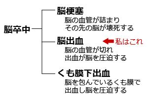 20150331_omen_of_onset_01