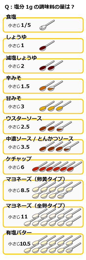20150408_condiment_salt_01