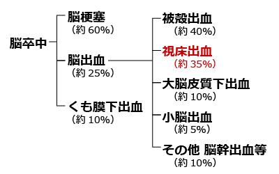 20150419_shishoushukketsu_02