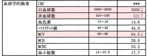 20150612_blood_test_03