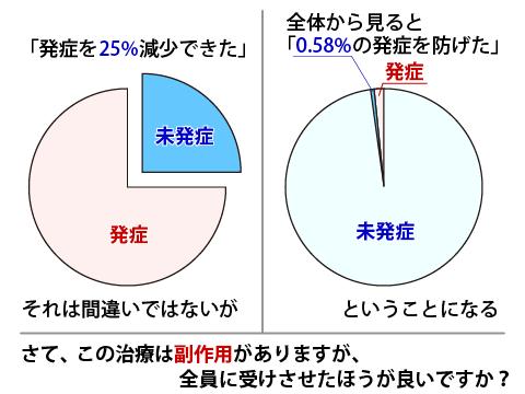 20151122_news_of_less_than_120mmhg_02