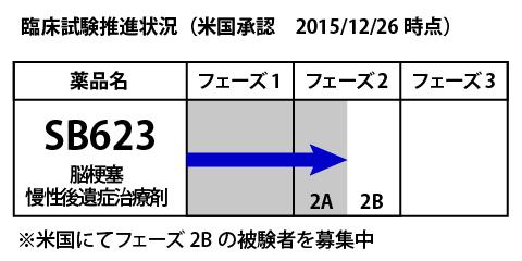20151226_sanbio_sb623_03