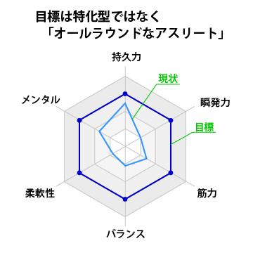 20160101_target_02