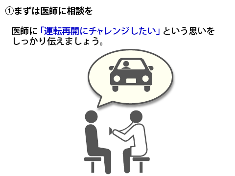 20160121_drivers_license_02