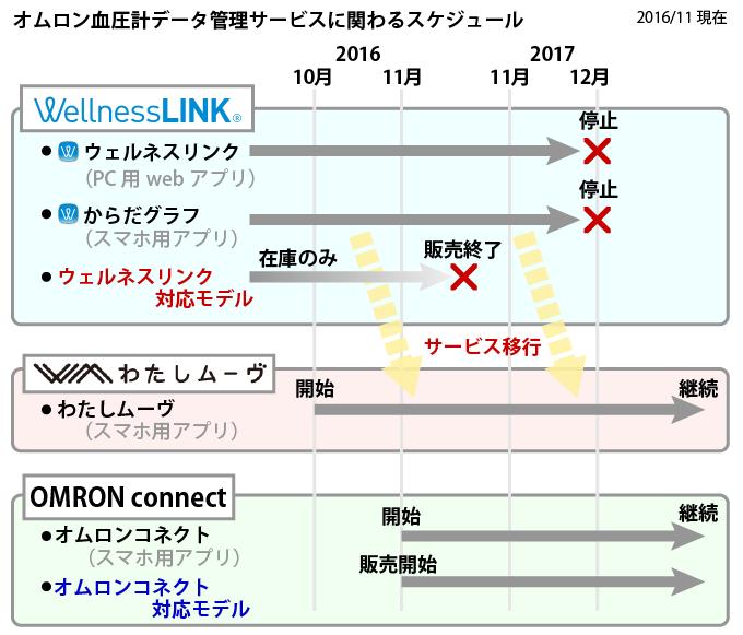 20161109_wellnesslink_closes_02