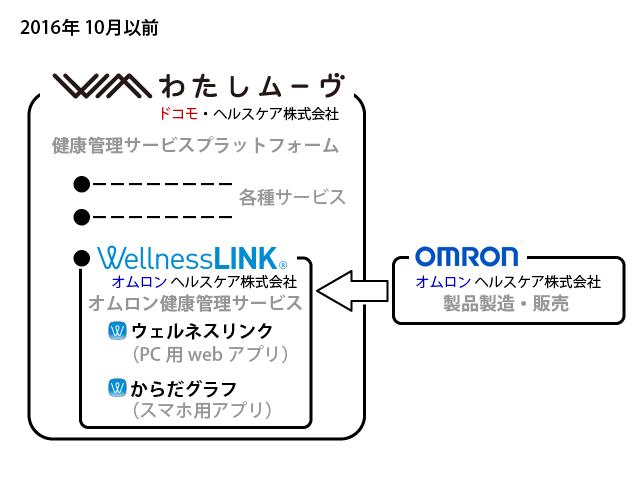 20161109_wellnesslink_closes_03