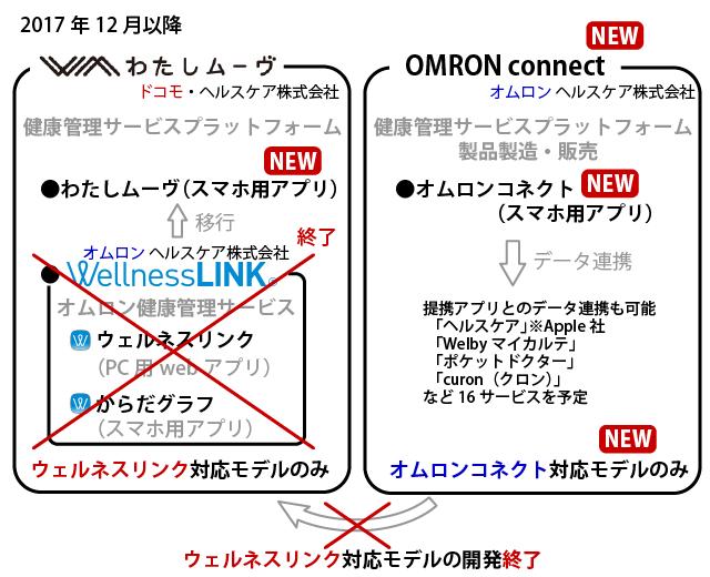 20161109_wellnesslink_closes_04