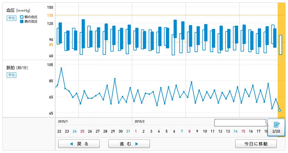blood_pressure_graph_01