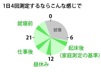 measurement_of_blood_pressure_02