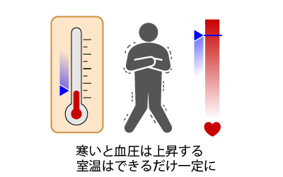 measurement_of_blood_pressure_07