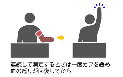 measurement_of_blood_pressure_09