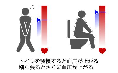 measurement_of_blood_pressure_10