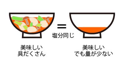 soup_and_salt_04